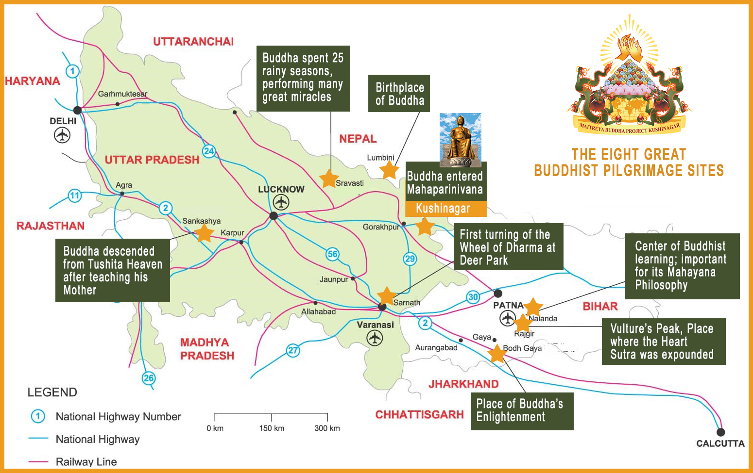 The Eight Buddhist Pilgrimage Sites